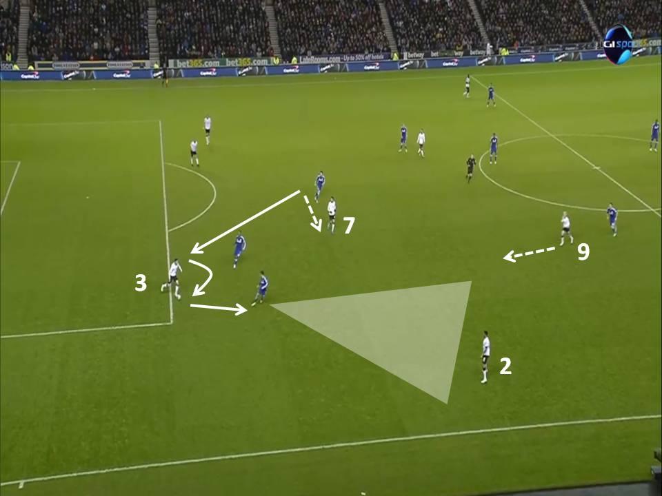 A 4-2-3-1-es játékrendszer különböző stílusokban